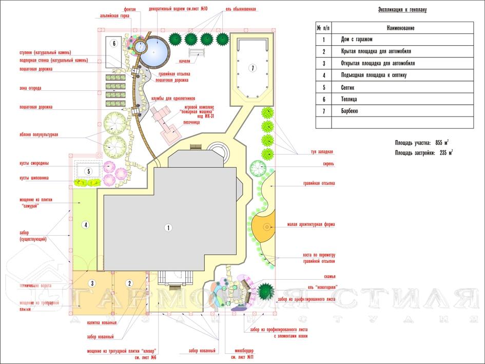 Ландшафтный дизайн территории загородного дома: генплан